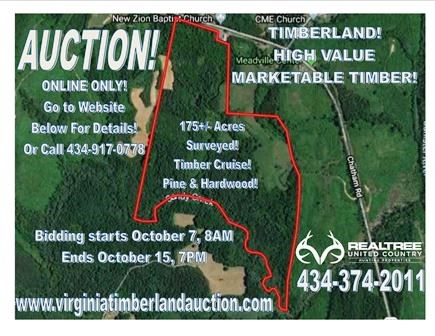 Timber Investment Near Kerr Lake,VA