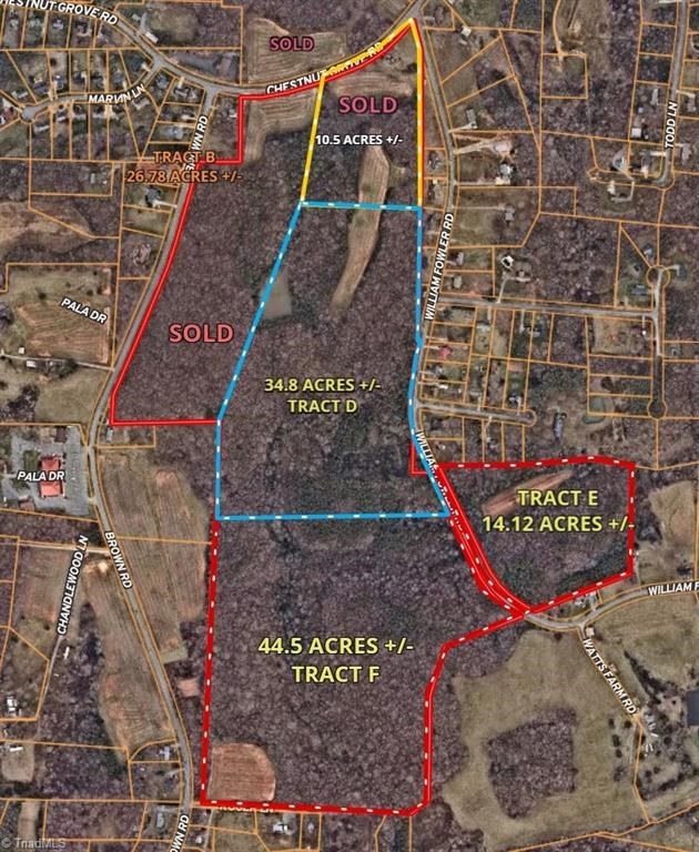 King NC Land for Sale