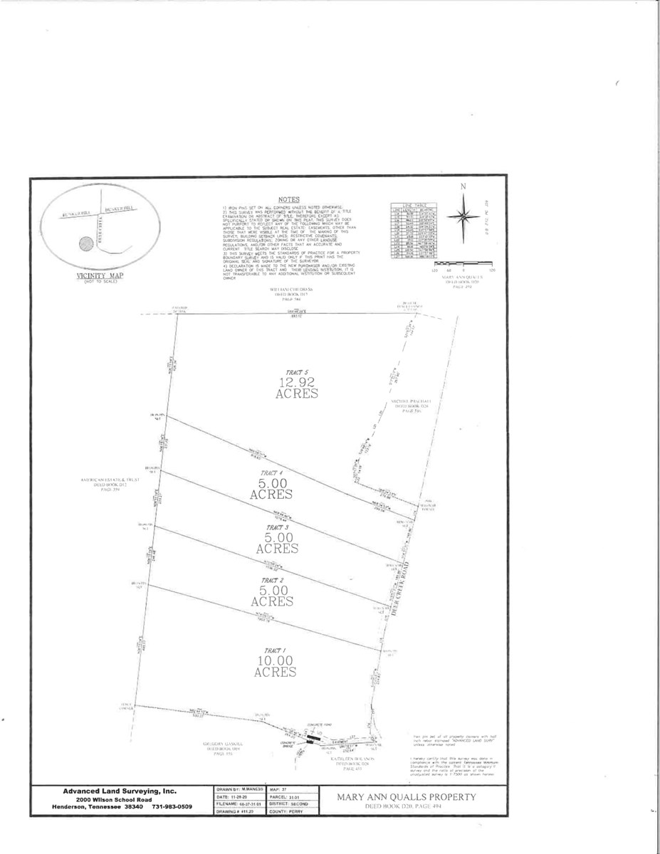 5 acres of vacant land in Tennessee