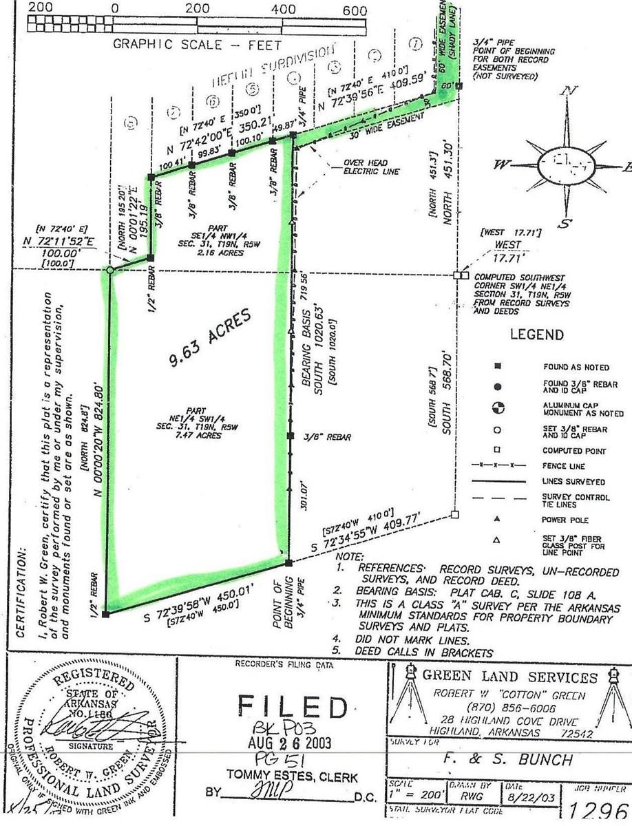 Small acreage for sale Highland, Arkansas