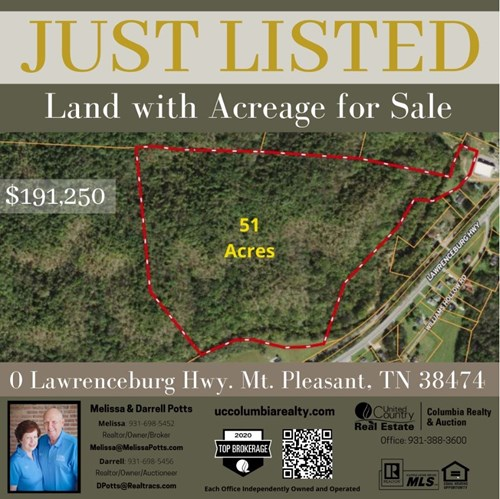 Land for Sale with Acreage in Mount Pleasant, Tennessee