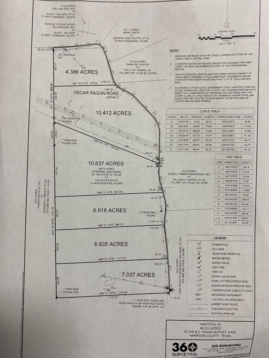COUNTRY LAND FOR SALE, HARRISON COUNTY, HARLETON, TEXAS