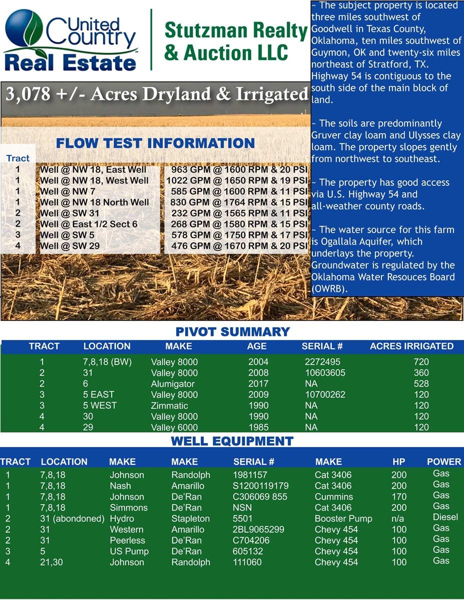 Stutzman - Oklahoma Irrigated Farm