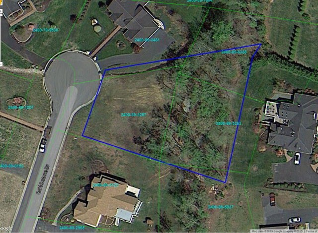 Pittsylvania County Acreage for Sale