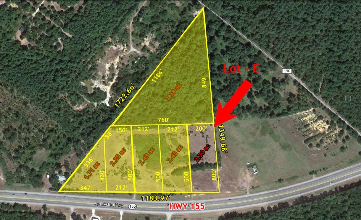 COMMERCIAL ACREAGE FOR SALE TEXAS